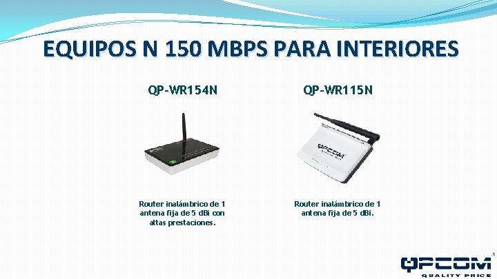 EQUIPOS N 150 MBPS PARA INTERIORES QP-WR 154 N QP-WR 115 N Router inalámbrico