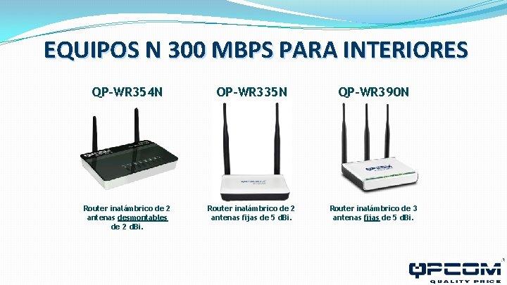 EQUIPOS N 300 MBPS PARA INTERIORES QP-WR 354 N QP-WR 335 N QP-WR 390