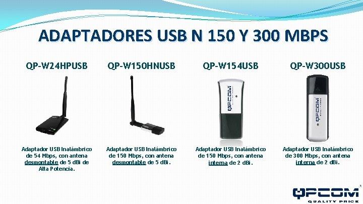ADAPTADORES USB N 150 Y 300 MBPS QP-W 24 HPUSB QP-W 150 HNUSB QP-W