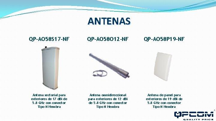 ANTENAS QP-AO 58 S 17 -NF QP-AO 58 O 12 -NF QP-AO 58 P