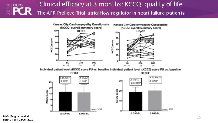 Clinical efficacy at 3 months: KCCQ, quality of life The AFR-Prelieve Trial: atrial flow