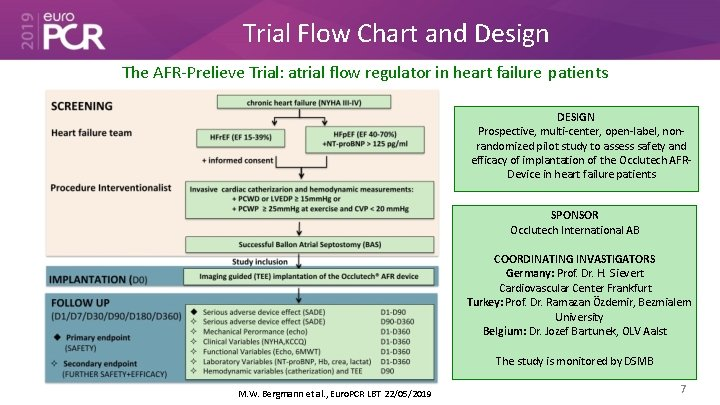 Trial Flow Chart and Design The AFR-Prelieve Trial: atrial flow regulator in heart failure