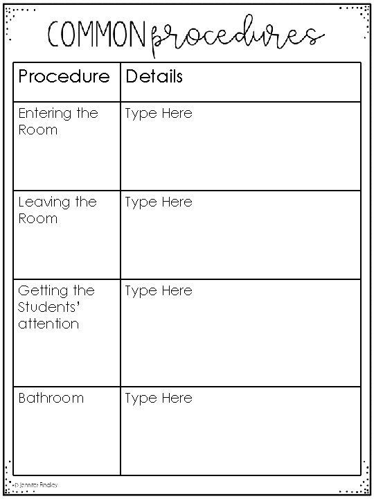 Procedure Details Entering the Room Type Here Leaving the Room Type Here Getting the