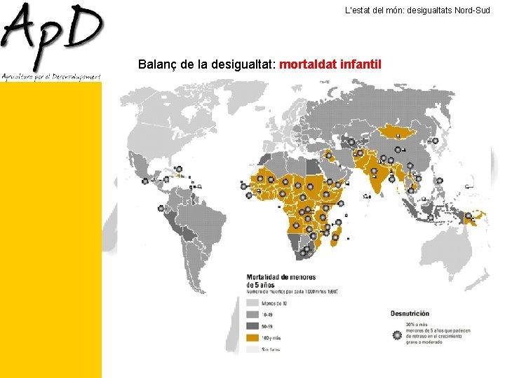 L'estat del món: desigualtats Nord-Sud Balanç de la desigualtat: mortaldat infantil