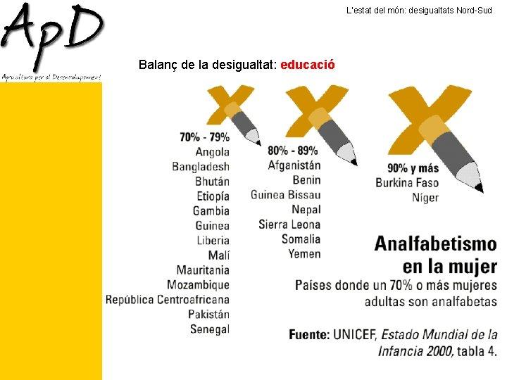 L'estat del món: desigualtats Nord-Sud Balanç de la desigualtat: educació