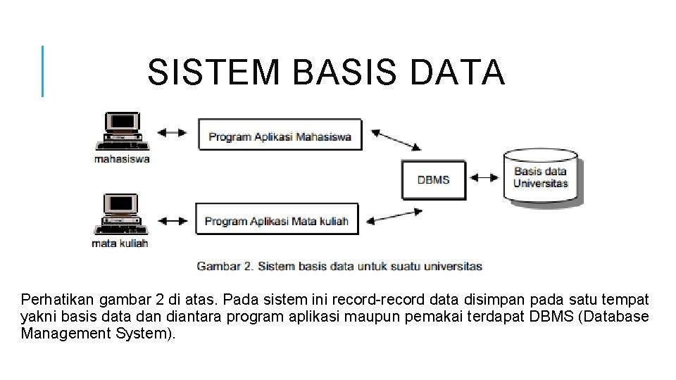SISTEM BASIS DATA Perhatikan gambar 2 di atas. Pada sistem ini record-record data disimpan