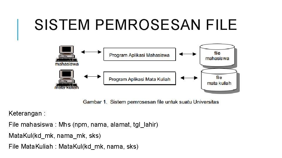 SISTEM PEMROSESAN FILE Keterangan : File mahasiswa : Mhs (npm, nama, alamat, tgl_lahir) Mata.
