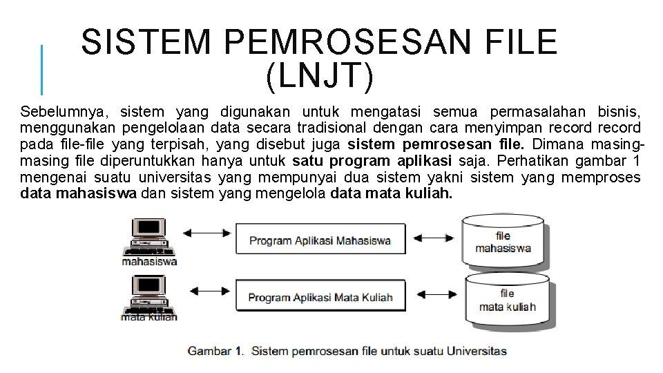 SISTEM PEMROSESAN FILE (LNJT) Sebelumnya, sistem yang digunakan untuk mengatasi semua permasalahan bisnis, menggunakan