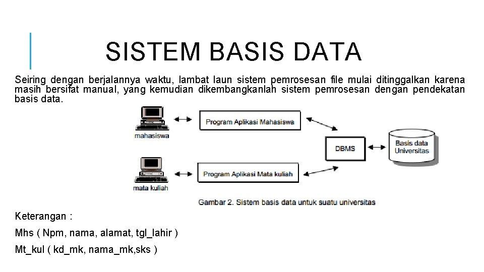 SISTEM BASIS DATA Seiring dengan berjalannya waktu, lambat laun sistem pemrosesan file mulai ditinggalkan