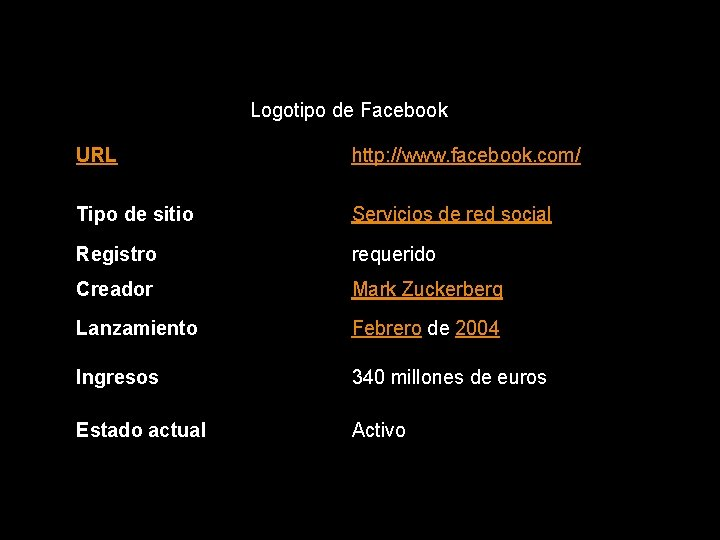 Logotipo de Facebook URL http: //www. facebook. com/ Tipo de sitio Servicios de red