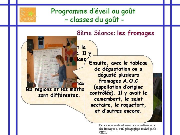 Programme d'éveil au goût – classes du goût 8ème Séance: les fromages Aujourd'hui, c'était
