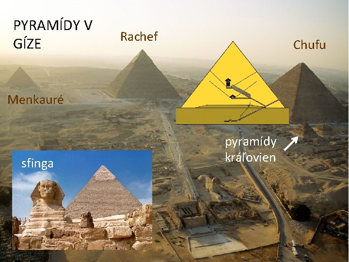 PYRAMÍDY V GÍZE Rachef Chufu Menkauré sfinga pyramídy kráľovien