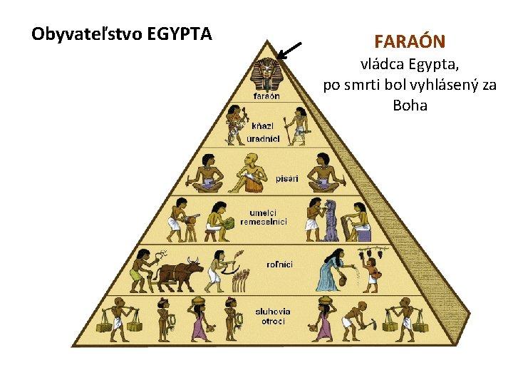 Obyvateľstvo EGYPTA FARAÓN vládca Egypta, po smrti bol vyhlásený za Boha