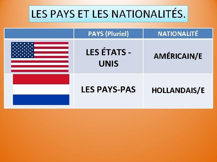 LES PAYS ET LES NATIONALITÉS. PAYS (Pluriel) NATIONALITÉ LES ÉTATS UNIS AMÉRICAIN/E LES PAYS-PAS