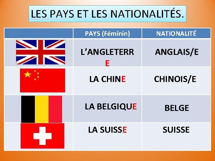 LES PAYS ET LES NATIONALITÉS. PAYS (Féminin) NATIONALITÉ L'ANGLETERR E ANGLAIS/E LA CHINE CHINOIS/E