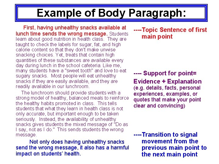 Example of Body Paragraph: First, having unhealthy snacks available at ----Topic Sentence of first