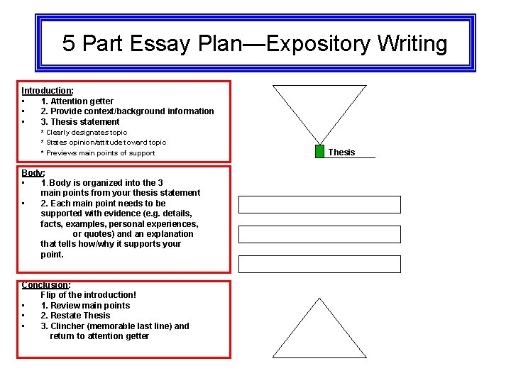 5 Part Essay Plan—Expository Writing Introduction: • 1. Attention getter • 2. Provide context/background