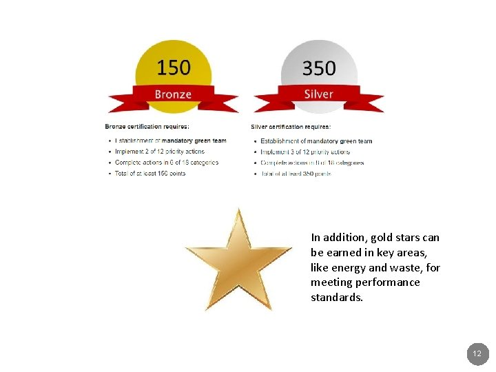 In addition, gold stars can be earned in key areas, like energy and waste,