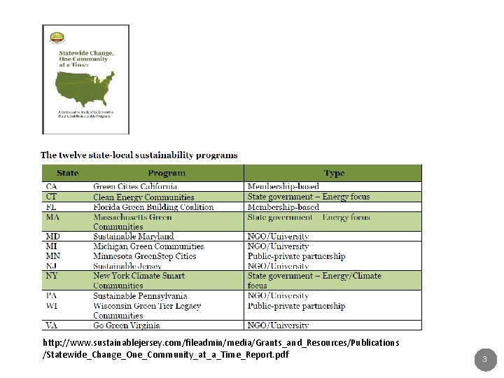 http: //www. sustainablejersey. com/fileadmin/media/Grants_and_Resources/Publications /Statewide_Change_One_Community_at_a_Time_Report. pdf 3