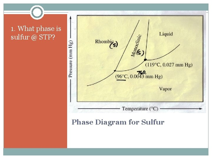 1. What phase is sulfur @ STP? Phase Diagram for Sulfur
