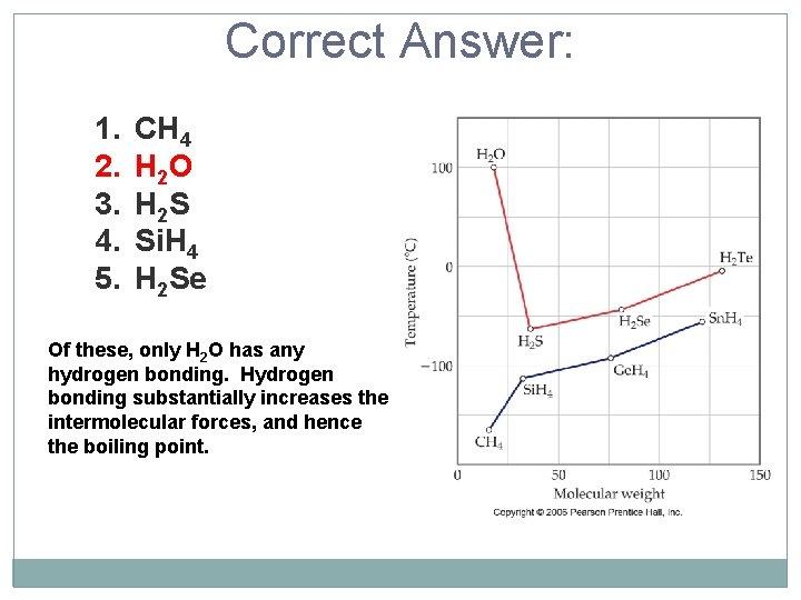 Correct Answer: 1. 2. 3. 4. 5. CH 4 H 2 O H 2