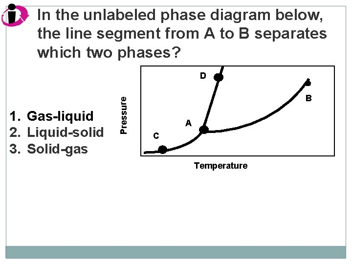 In the unlabeled phase diagram below, the line segment from A to B separates