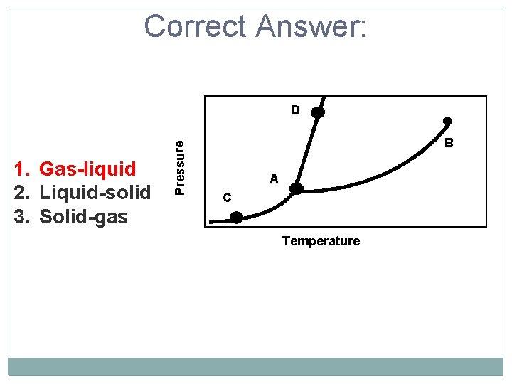 Correct Answer: 1. Gas-liquid 2. Liquid-solid 3. Solid-gas Pressure D B A C Temperature