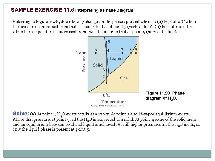SAMPLE EXERCISE 11. 6 Interpreting a Phase Diagram Referring to Figure 11. 28, describe