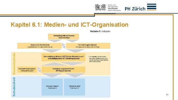 Kapitel 6. 1: Medien- und ICT-Organisation 11