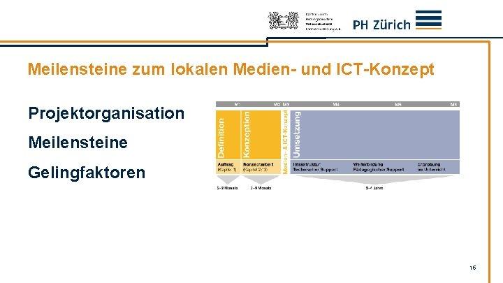 Meilensteine zum lokalen Medien- und ICT-Konzept Projektorganisation Meilensteine Gelingfaktoren 15