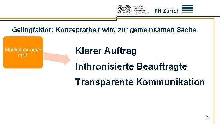 Gelingfaktor: Konzeptarbeit wird zur gemeinsamen Sache Klarer Auftrag Inthronisierte Beauftragte Transparente Kommunikation 19