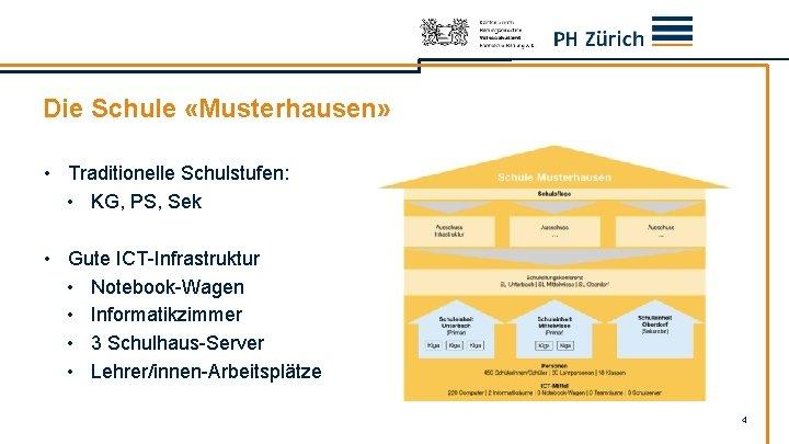 Die Schule «Musterhausen» • Traditionelle Schulstufen: • KG, PS, Sek • Gute ICT-Infrastruktur •