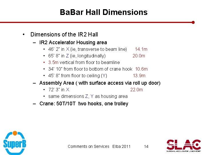 Ba. Bar Hall Dimensions • Dimensions of the IR 2 Hall – IR 2