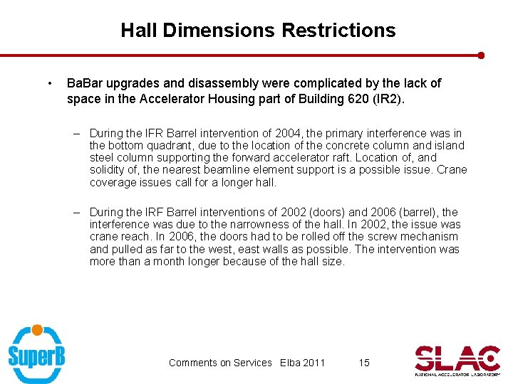 Hall Dimensions Restrictions • Ba. Bar upgrades and disassembly were complicated by the lack