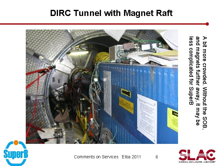DIRC Tunnel with Magnet Raft A bit more crowded. Without the SOB, and magnets