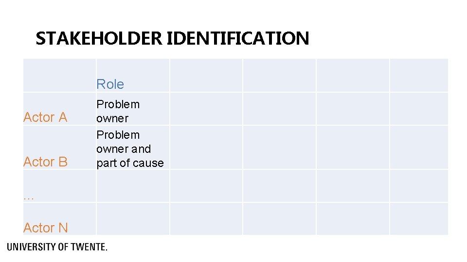 STAKEHOLDER IDENTIFICATION Role Actor A Actor B … Actor N Problem owner and part