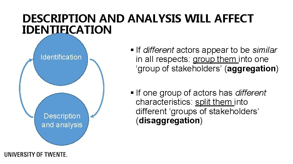DESCRIPTION AND ANALYSIS WILL AFFECT IDENTIFICATION Identification Description and analysis § If different actors