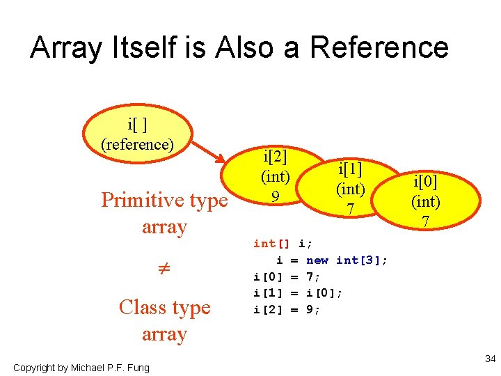 Array Itself is Also a Reference i[ ] (reference) Primitive type array Class type