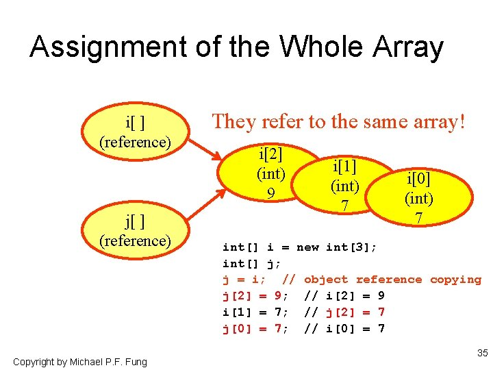 Assignment of the Whole Array i[ ] (reference) j[ ] (reference) Copyright by Michael