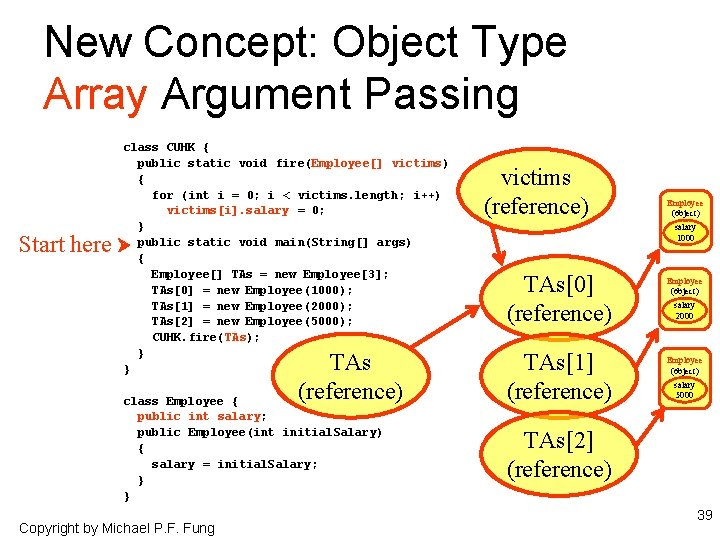 New Concept: Object Type Array Argument Passing Start here class CUHK { public static