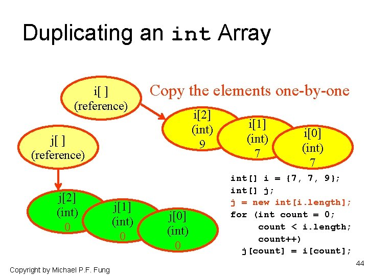 Duplicating an int Array i[ ] (reference) Copy the elements one-by-one i[2] (int) 9