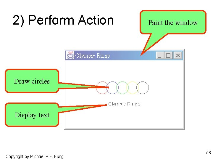 2) Perform Action Paint the window Draw circles Display text Copyright by Michael P.