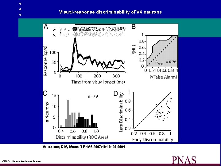 Visual-response discriminability of V 4 neurons Armstrong K M, Moore T PNAS 2007; 104: