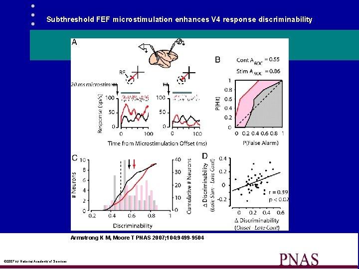 Subthreshold FEF microstimulation enhances V 4 response discriminability Armstrong K M, Moore T PNAS