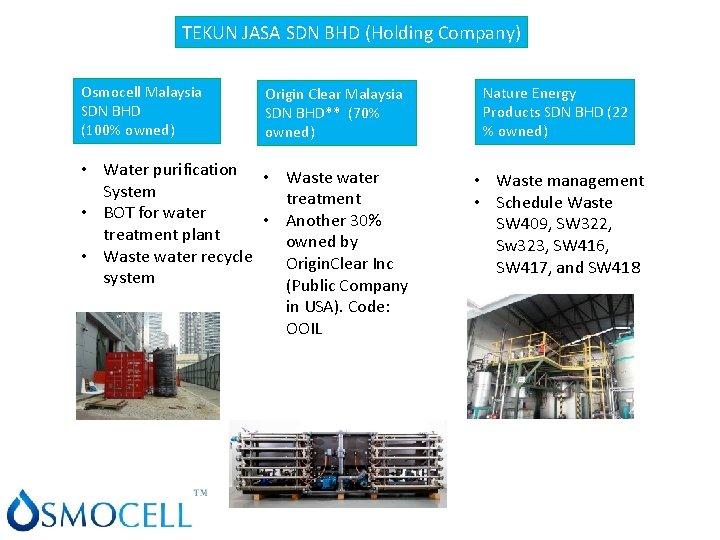 TEKUN JASA SDN BHD (Holding Company) Osmocell Malaysia SDN BHD (100% owned) Origin Clear