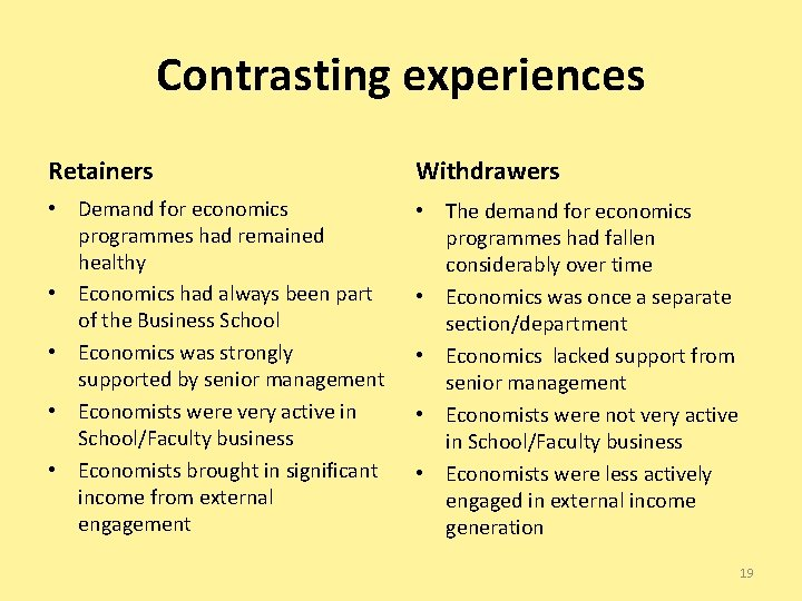 Contrasting experiences Retainers Withdrawers • Demand for economics programmes had remained healthy • Economics