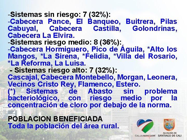-Sistemas sin riesgo: 7 (32%): -Cabecera Pance, El Banqueo, Buitrera, Pilas Cabuyal, Cabecera Castilla,