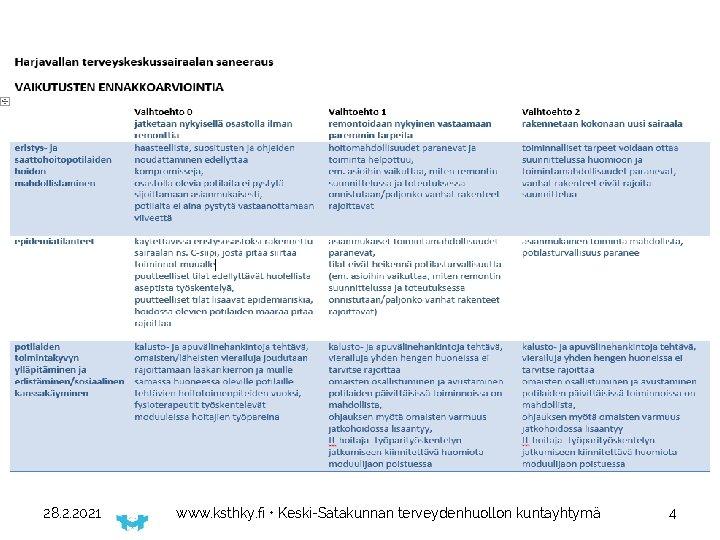 28. 2. 2021 www. ksthky. fi • Keski-Satakunnan terveydenhuollon kuntayhtymä 4
