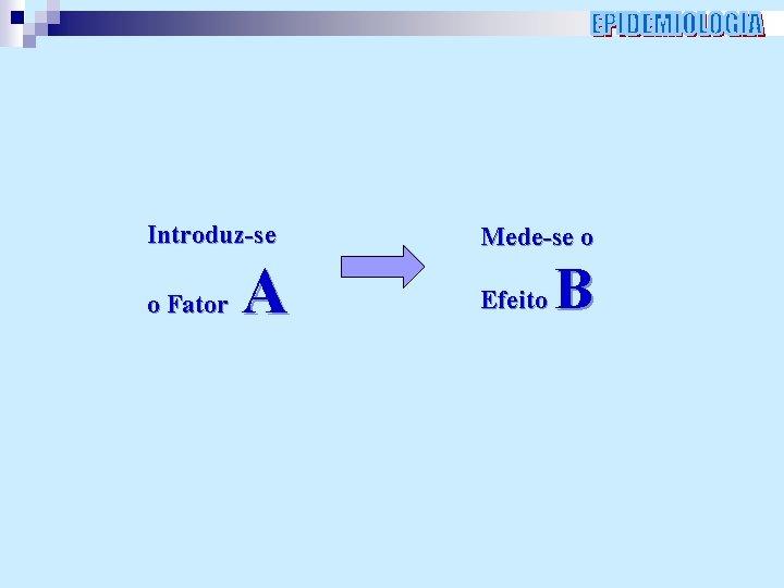 Introduz-se o Fator A Mede-se o Efeito B