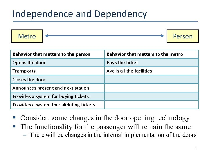 Independence and Dependency Metro Person Behavior that matters to the person Behavior that matters